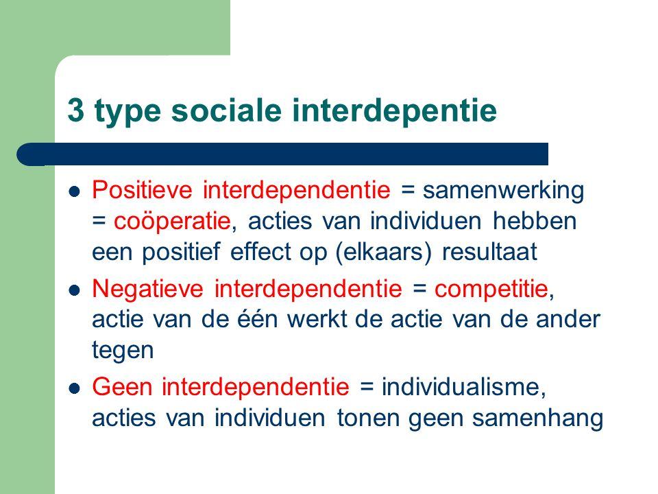3 type sociale interdepentie Positieve interdependentie = samenwerking = coöperatie, acties van individuen hebben een positief effect op (elkaars) res