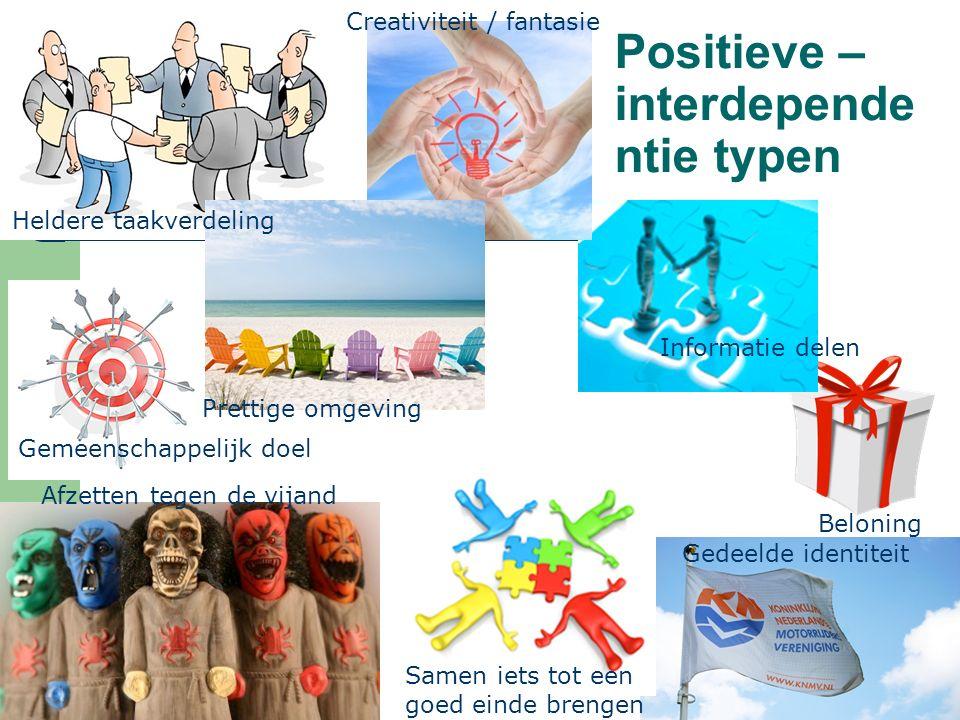 Positieve – interdepende ntie typen Gemeenschappelijk doel Creativiteit / fantasie Beloning Informatie delen Samen iets tot een goed einde brengen Pre