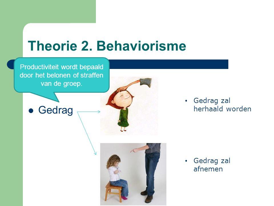 Theorie 2. Behaviorisme Gedrag Gedrag zal herhaald worden Gedrag zal afnemen Productiviteit wordt bepaald door het belonen of straffen van de groep.