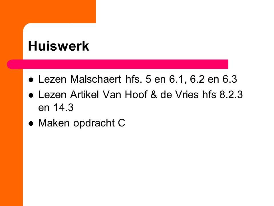 Huiswerk Lezen Malschaert hfs.