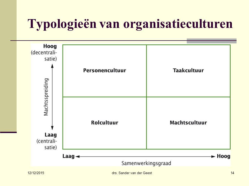 12/12/2015 drs. Sander van der Geest15 Ontdek de leider in jezelf?