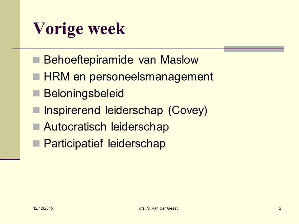Vorige week Behoeftepiramide van Maslow HRM en personeelsmanagement Beloningsbeleid Inspirerend leiderschap (Covey) Autocratisch leiderschap Participa