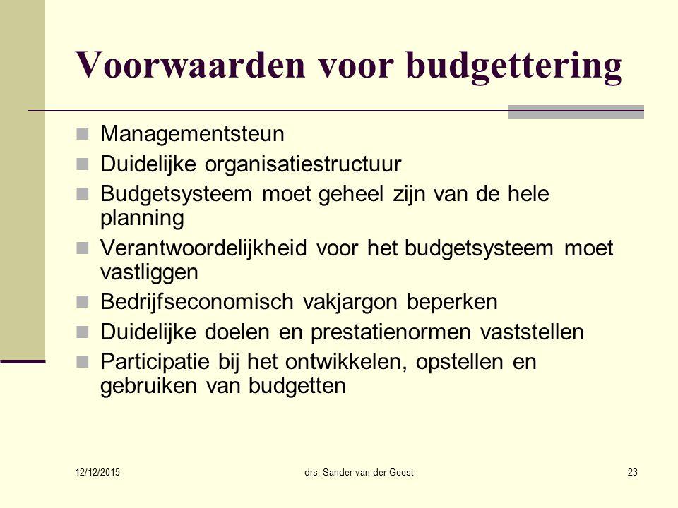 12/12/2015 drs. Sander van der Geest23 Voorwaarden voor budgettering Managementsteun Duidelijke organisatiestructuur Budgetsysteem moet geheel zijn va