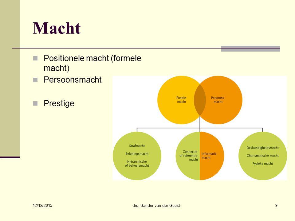 12/12/2015 drs. Sander van der Geest9 Macht Positionele macht (formele macht) Persoonsmacht Prestige