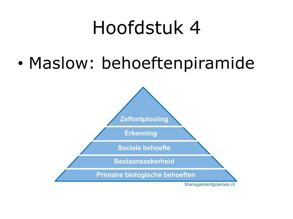 Hoofdstuk 4 Maslow: behoeftenpiramide
