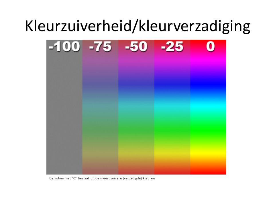 """Kleurzuiverheid/kleurverzadiging De kolom met """"0"""" bestaat uit de meest zuivere (verzadigde) kleuren"""