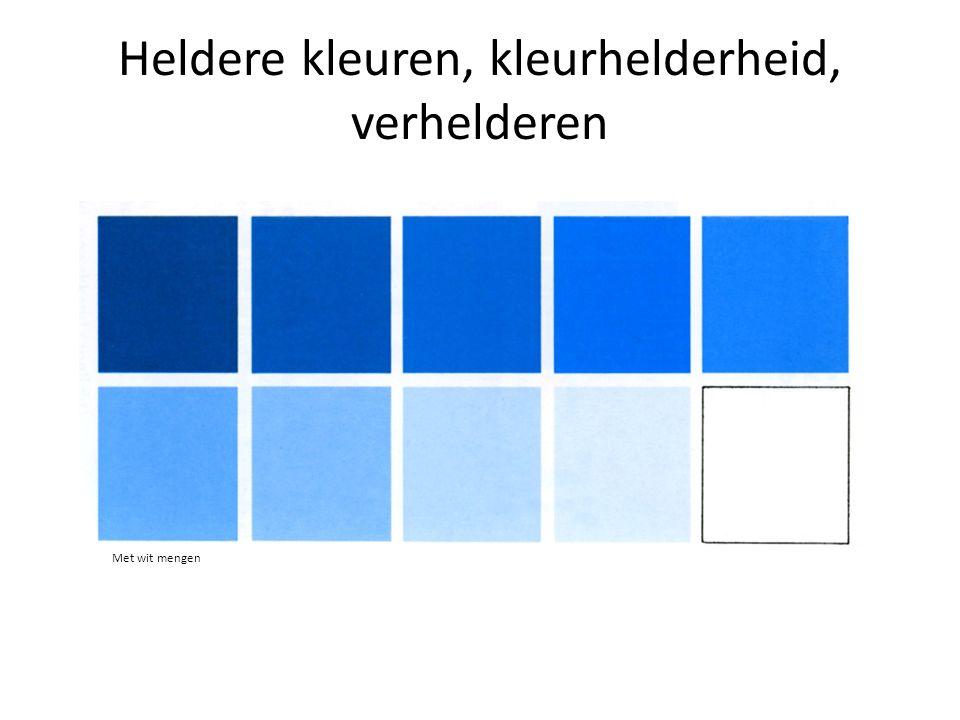 Secundaire kleuren Primair + Primair = Secundair