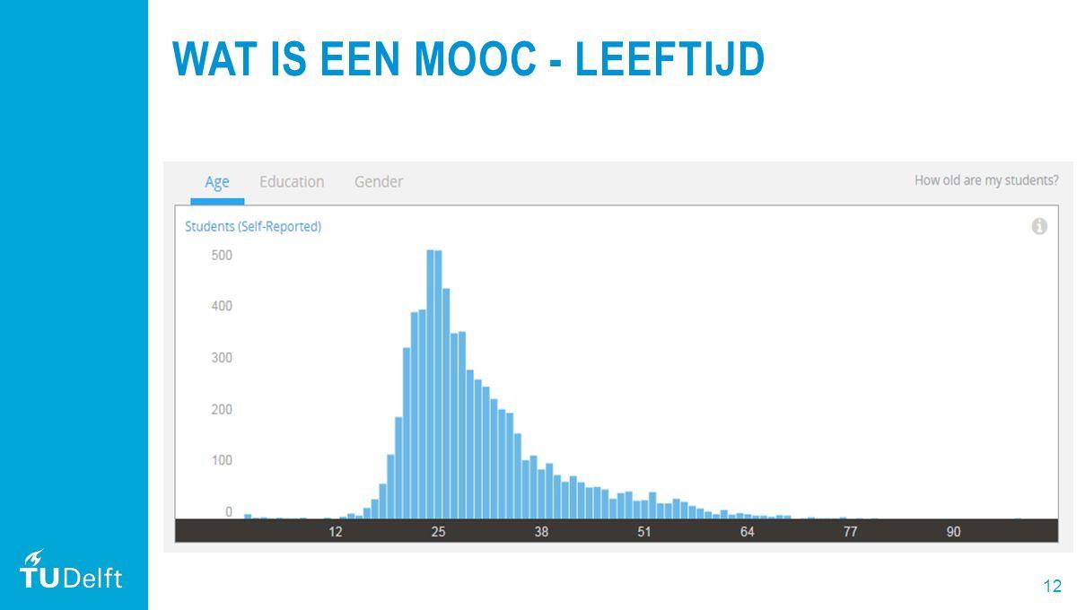 12 WAT IS EEN MOOC - LEEFTIJD