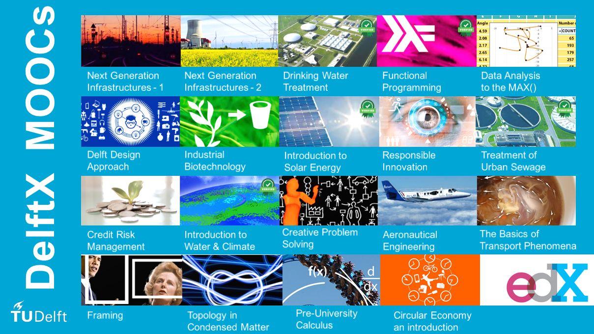 DelftX MOOCs