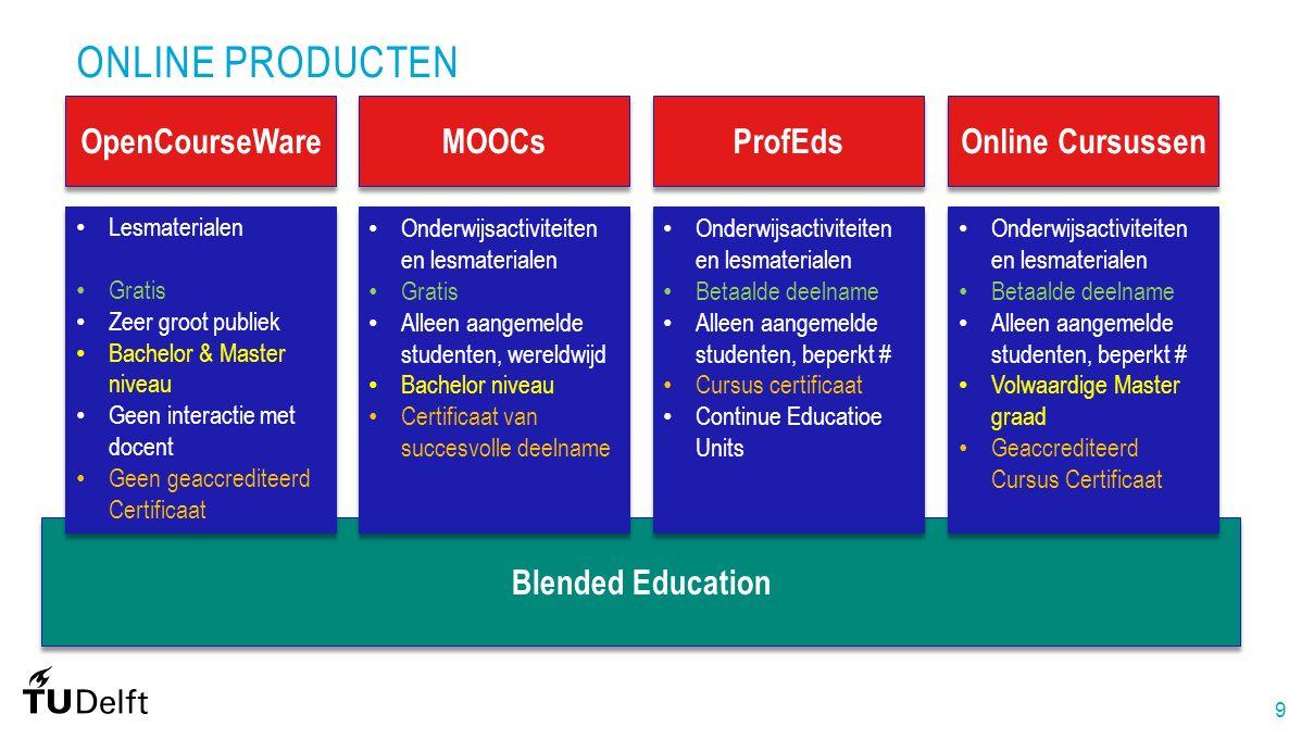 9 Blended Education OpenCourseWare ONLINE PRODUCTEN MOOCs ProfEds Online Cursussen Onderwijsactiviteiten en lesmaterialen Gratis Alleen aangemelde studenten, wereldwijd Bachelor niveau Certificaat van succesvolle deelname Onderwijsactiviteiten en lesmaterialen Gratis Alleen aangemelde studenten, wereldwijd Bachelor niveau Certificaat van succesvolle deelname Lesmaterialen Gratis Zeer groot publiek Bachelor & Master niveau Geen interactie met docent Geen geaccrediteerd Certificaat Lesmaterialen Gratis Zeer groot publiek Bachelor & Master niveau Geen interactie met docent Geen geaccrediteerd Certificaat Onderwijsactiviteiten en lesmaterialen Betaalde deelname Alleen aangemelde studenten, beperkt # Volwaardige Master graad Geaccrediteerd Cursus Certificaat Onderwijsactiviteiten en lesmaterialen Betaalde deelname Alleen aangemelde studenten, beperkt # Volwaardige Master graad Geaccrediteerd Cursus Certificaat Onderwijsactiviteiten en lesmaterialen Betaalde deelname Alleen aangemelde studenten, beperkt # Cursus certificaat Continue Educatioe Units Onderwijsactiviteiten en lesmaterialen Betaalde deelname Alleen aangemelde studenten, beperkt # Cursus certificaat Continue Educatioe Units