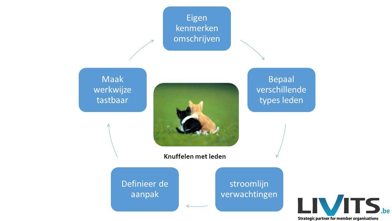 Eigen kenmerken omschrijven Bepaal verschillende types leden stroomlijn verwachtingen Definieer de aanpak Maak werkwijze tastbaar Knuffelen met leden