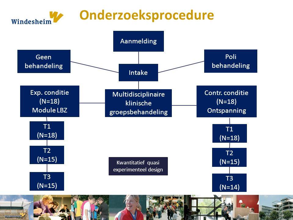 Onderzoeksprocedure Aanmelding Intake Multidisciplinaire klinische groepsbehandeling Exp. conditie (N=18) Module LBZ Contr. conditie (N=18) Ontspannin