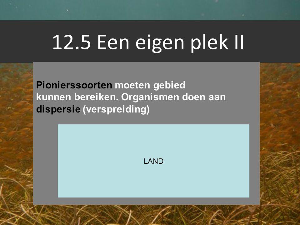 12.5 Een eigen plek II Pionierssoorten moeten gebied kunnen bereiken. Organismen doen aan dispersie (verspreiding) LAND