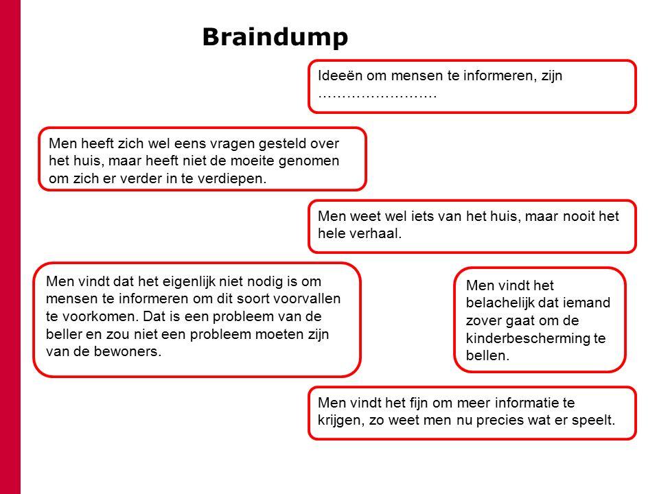 Braindump Men heeft zich wel eens vragen gesteld over het huis, maar heeft niet de moeite genomen om zich er verder in te verdiepen.