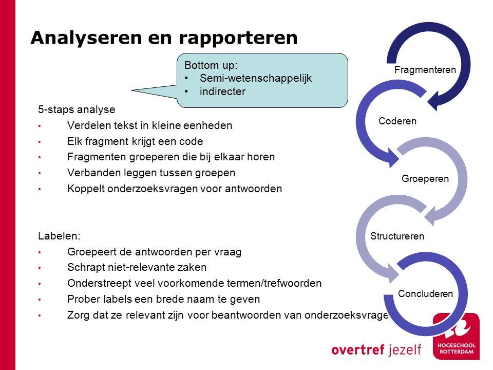Conceptueel model In de les: analyseschema's maken Heb je alle dataverzameling gedaan.
