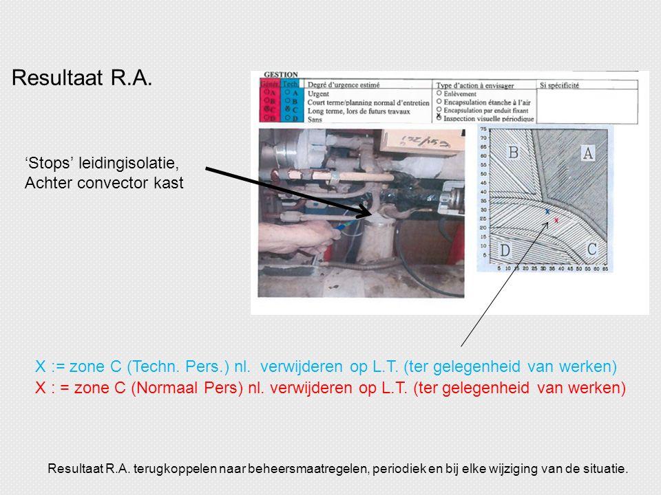 Resultaat R.A. X := zone C (Techn. Pers.) nl. verwijderen op L.T. (ter gelegenheid van werken) X : = zone C (Normaal Pers) nl. verwijderen op L.T. (te
