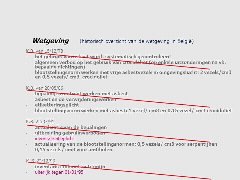 Wetgeving (historisch overzicht van de wetgeving in Belgi ë ) K.B. van 15/12/78 - het gebruik van asbest wordt systematisch gecontroleerd - algemeen v