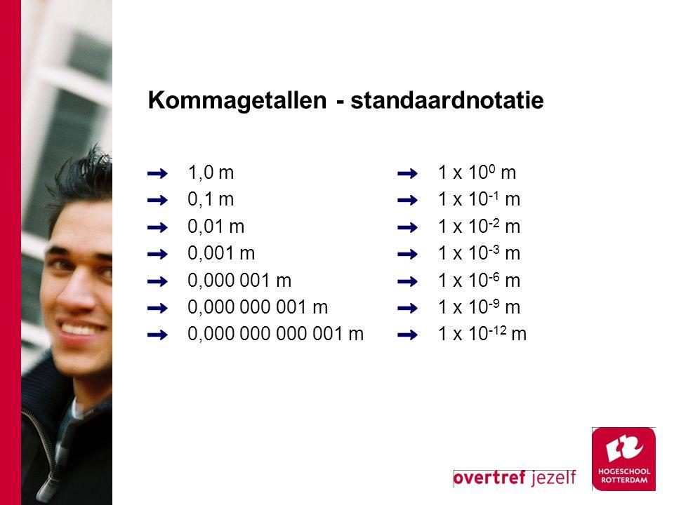 Kommagetallen - standaardnotatie 1,0 m 0,1 m 0,01 m 0,001 m 0,000 001 m 0,000 000 001 m 0,000 000 000 001 m 1 x 10 0 m 1 x 10 -1 m 1 x 10 -2 m 1 x 10 -3 m 1 x 10 -6 m 1 x 10 -9 m 1 x 10 -12 m