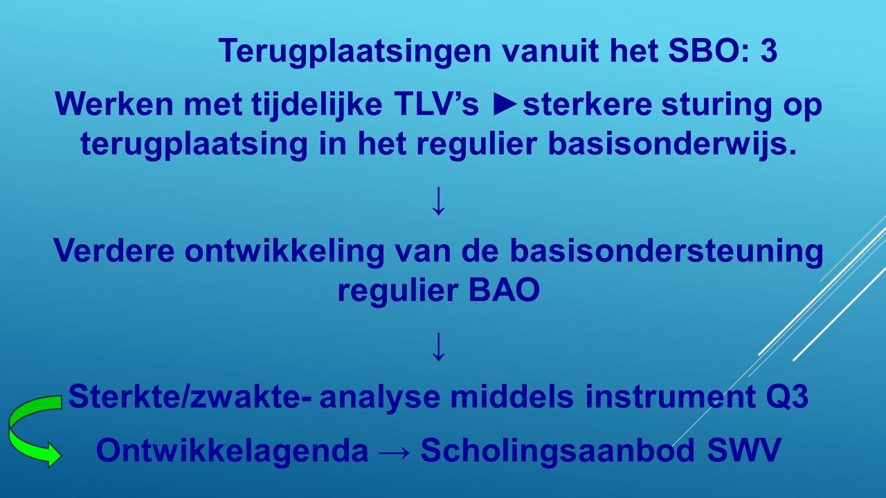 Terugplaatsingen vanuit het SBO: 3 Werken met tijdelijke TLV's ►sterkere sturing op terugplaatsing in het regulier basisonderwijs. ↓ Verdere ontwikkel