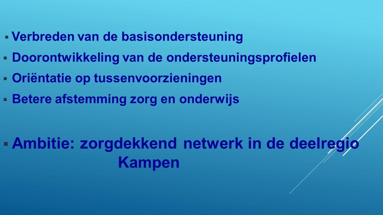 Verbreden van de basisondersteuning  Doorontwikkeling van de ondersteuningsprofielen  Oriëntatie op tussenvoorzieningen  Betere afstemming zorg en onderwijs  Ambitie: zorgdekkend netwerk in de deelregio Kampen
