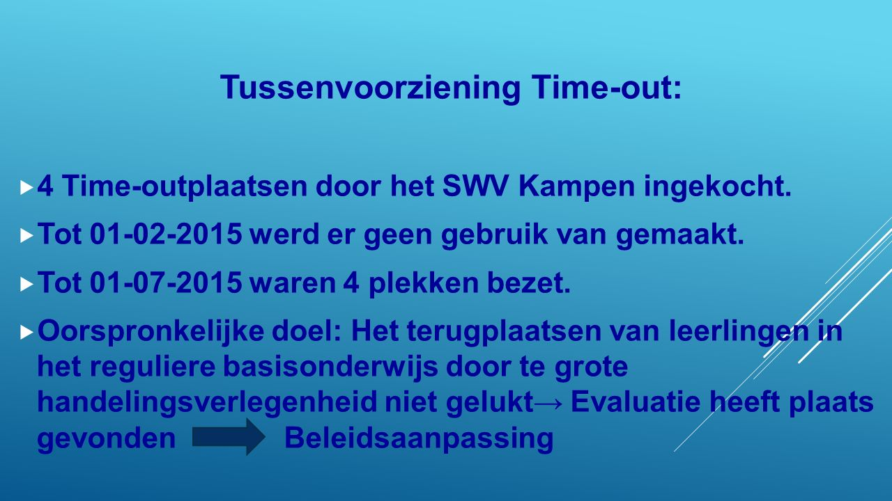 Tussenvoorziening Time-out:  4 Time-outplaatsen door het SWV Kampen ingekocht.  Tot 01-02-2015 werd er geen gebruik van gemaakt.  Tot 01-07-2015 wa
