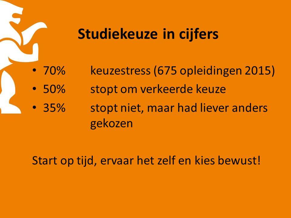 Studiekeuze in cijfers 70%keuzestress (675 opleidingen 2015) 50% stopt om verkeerde keuze 35%stopt niet, maar had liever anders gekozen Start op tijd, ervaar het zelf en kies bewust!