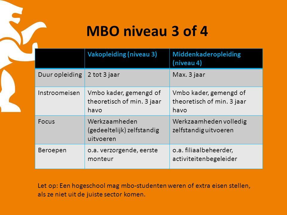 MBO niveau 3 of 4 Vakopleiding (niveau 3)Middenkaderopleiding (niveau 4) Duur opleiding2 tot 3 jaarMax.
