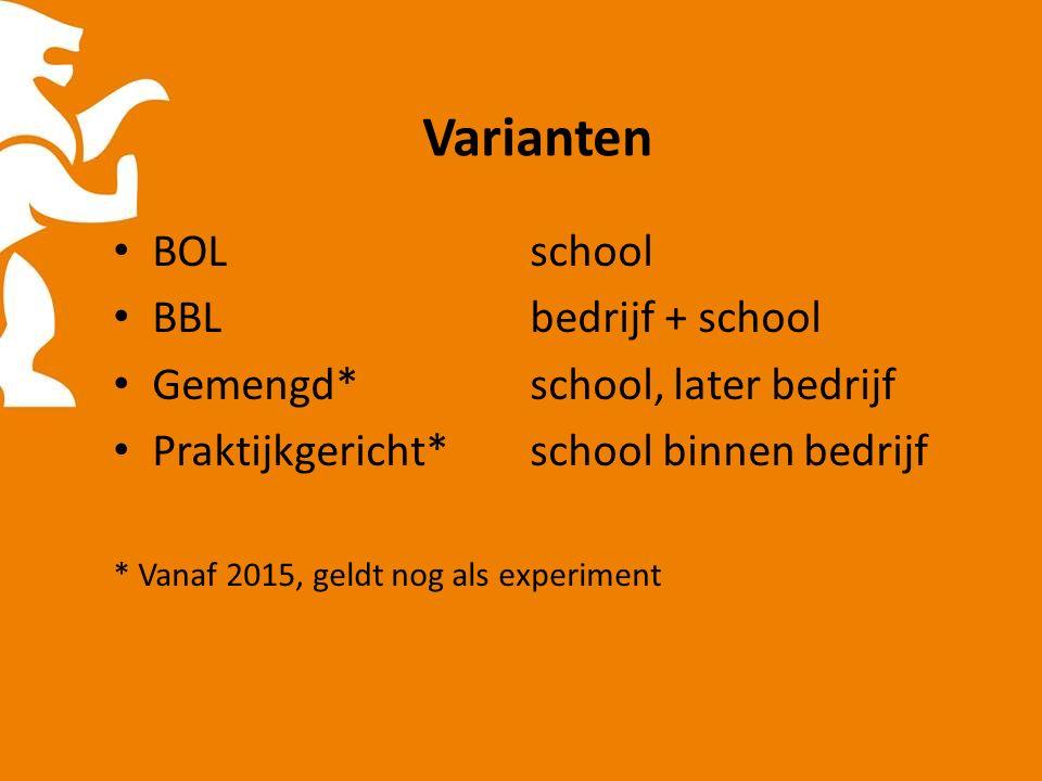 Varianten BOLschool BBLbedrijf + school Gemengd*school, later bedrijf Praktijkgericht* school binnen bedrijf * Vanaf 2015, geldt nog als experiment