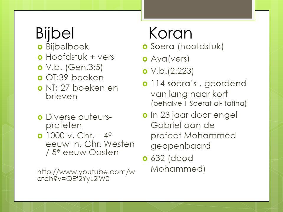 Bijbel Koran  Bijbelboek  Hoofdstuk + vers  V.b. (Gen.3:5)  OT:39 boeken  NT: 27 boeken en brieven  Diverse auteurs- profeten  1000 v. Chr. – 4