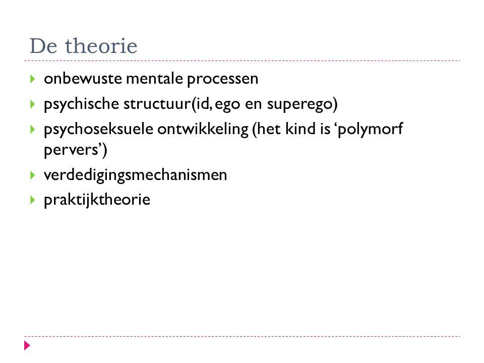 De theorie  onbewuste mentale processen  psychische structuur(id, ego en superego)  psychoseksuele ontwikkeling (het kind is 'polymorf pervers') 