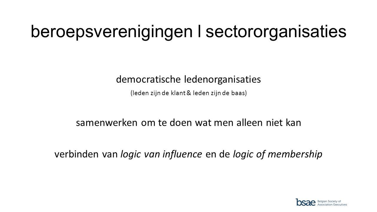 beroepsverenigingen l sectororganisaties democratische ledenorganisaties (leden zijn de klant & leden zijn de baas) samenwerken om te doen wat men alleen niet kan verbinden van logic van influence en de logic of membership