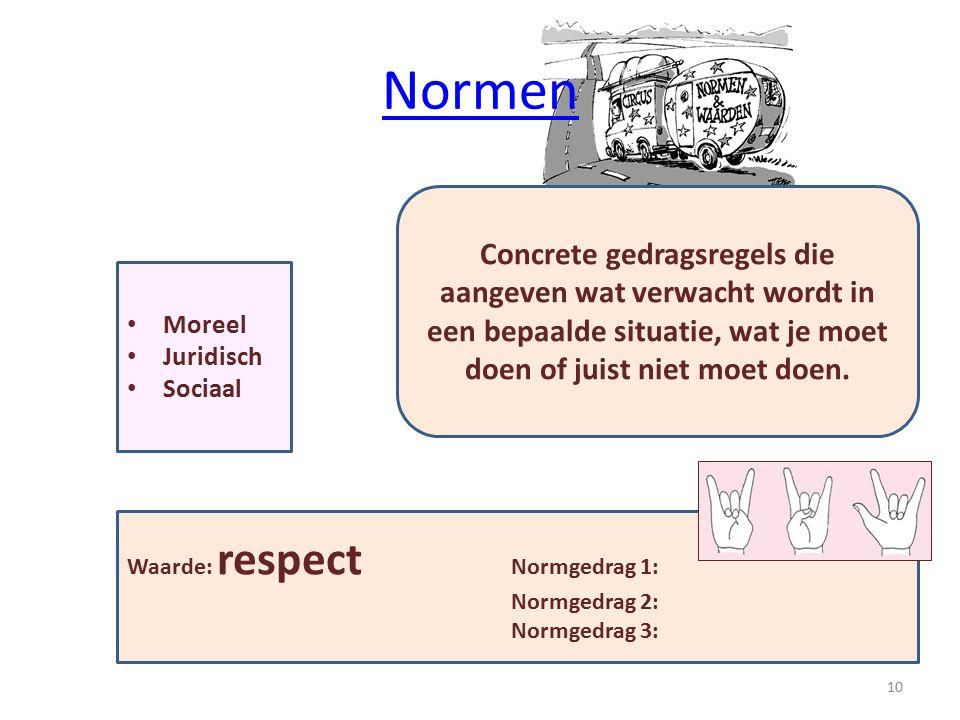 Normen 10 Concrete gedragsregels die aangeven wat verwacht wordt in een bepaalde situatie, wat je moet doen of juist niet moet doen.