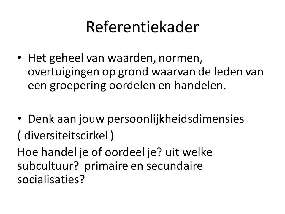 Referentiekader Het geheel van waarden, normen, overtuigingen op grond waarvan de leden van een groepering oordelen en handelen.