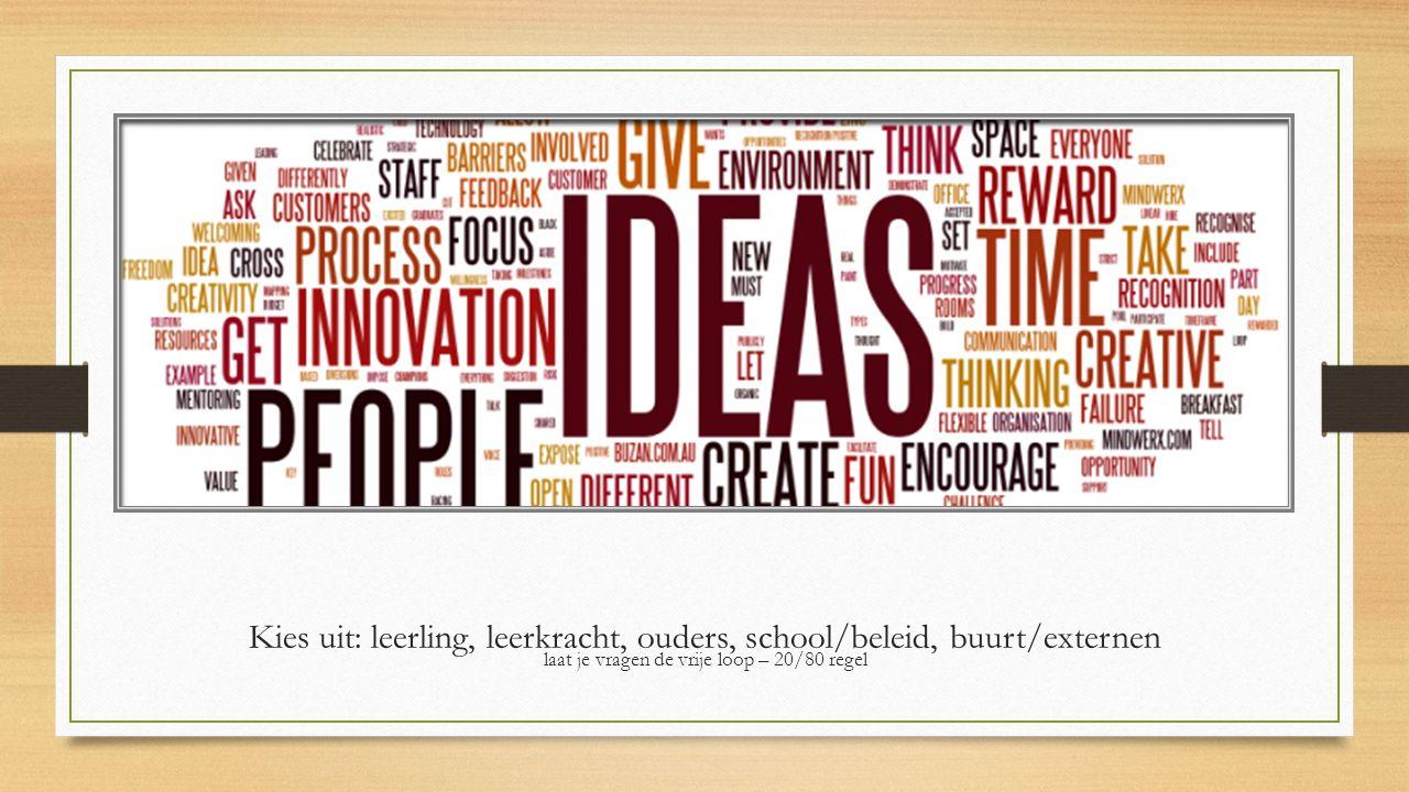 Kies uit: leerling, leerkracht, ouders, school/beleid, buurt/externen laat je vragen de vrije loop – 20/80 regel