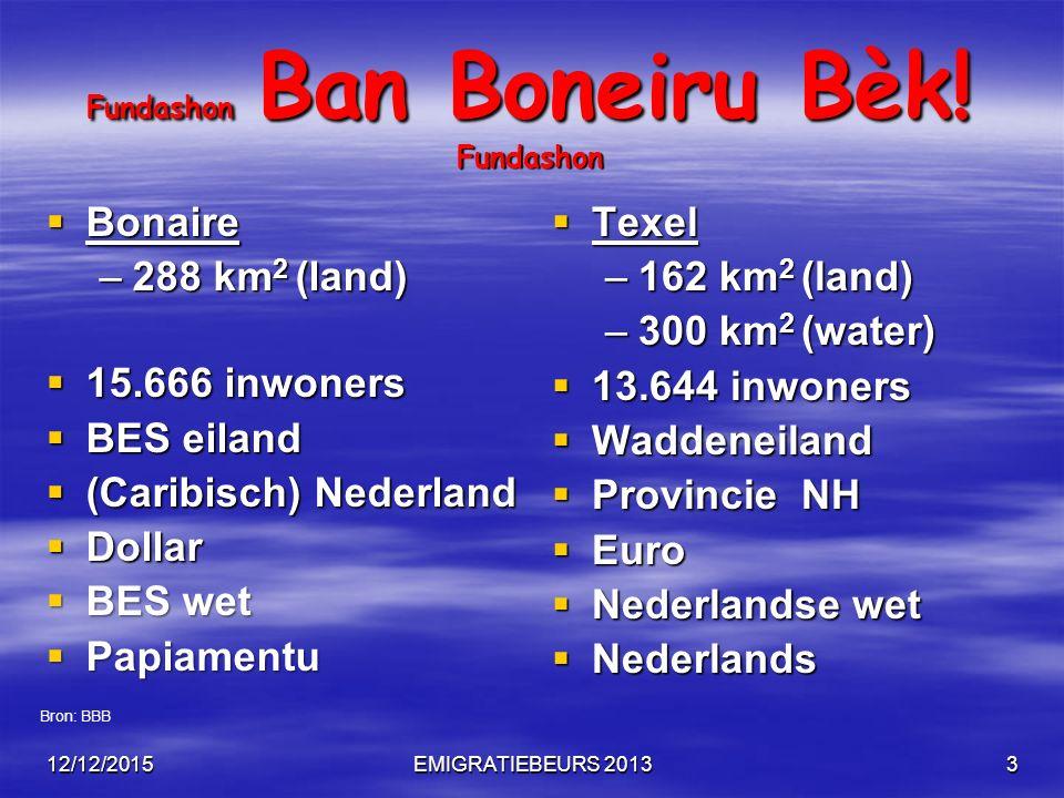 EMIGRATIEBEURS 20133 Fundashon Ban Boneiru Bèk.