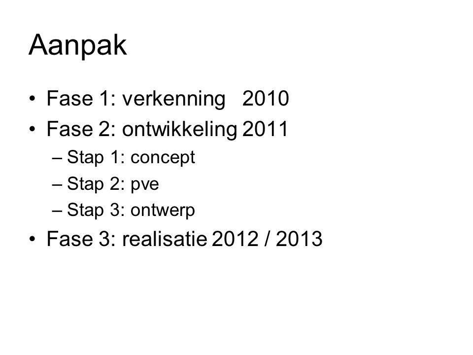 Aanpak Fase 1: verkenning 2010 Fase 2: ontwikkeling 2011 –Stap 1: concept –Stap 2: pve –Stap 3: ontwerp Fase 3: realisatie 2012 / 2013