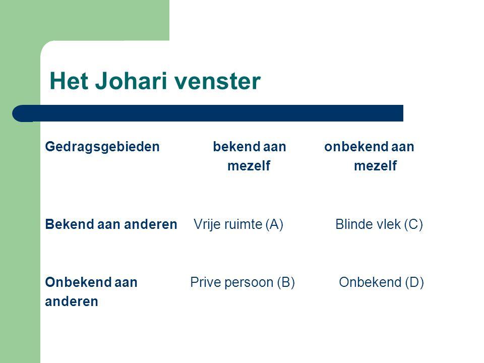Het Johari venster Gedragsgebieden bekend aan onbekend aan mezelf mezelf Bekend aan anderen Vrije ruimte (A) Blinde vlek (C) Onbekend aan Prive persoo