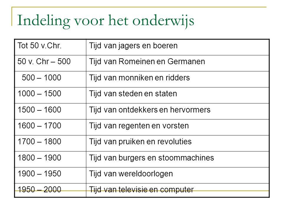 Indeling voor het onderwijs Tot 50 v.Chr.Tijd van jagers en boeren 50 v.