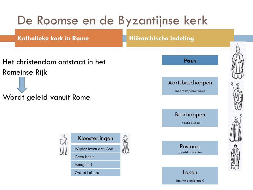 De Roomse en de Byzantijnse kerk Het christendom ontstaat in het Romeinse Rijk Wordt geleid vanuit Rome Katholieke kerk in RomeHiërarchische indeling