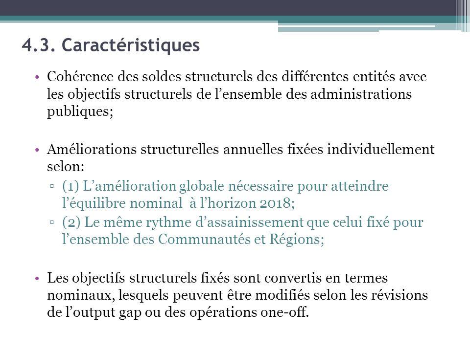 4.3. Caractéristiques Cohérence des soldes structurels des différentes entités avec les objectifs structurels de l'ensemble des administrations publiq
