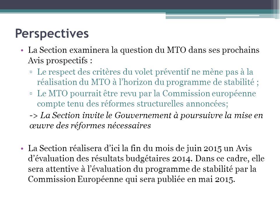 Perspectives La Section examinera la question du MTO dans ses prochains Avis prospectifs : ▫Le respect des critères du volet préventif ne mène pas à la réalisation du MTO à l'horizon du programme de stabilité ; ▫Le MTO pourrait être revu par la Commission européenne compte tenu des réformes structurelles annoncées; -> La Section invite le Gouvernement à poursuivre la mise en œuvre des réformes nécessaires La Section réalisera d'ici la fin du mois de juin 2015 un Avis d'évaluation des résultats budgétaires 2014.