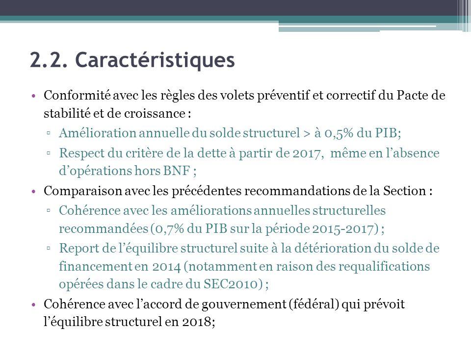 2.2. Caractéristiques Conformité avec les règles des volets préventif et correctif du Pacte de stabilité et de croissance : ▫Amélioration annuelle du