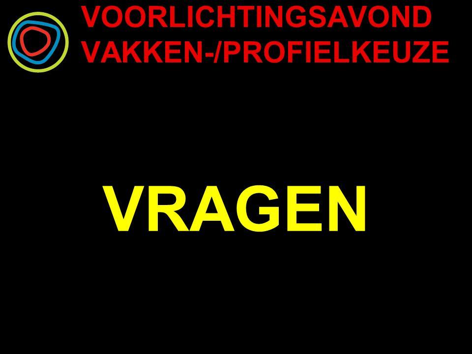 VOORLICHTINGSAVOND VAKKEN-/PROFIELKEUZE VRAGEN