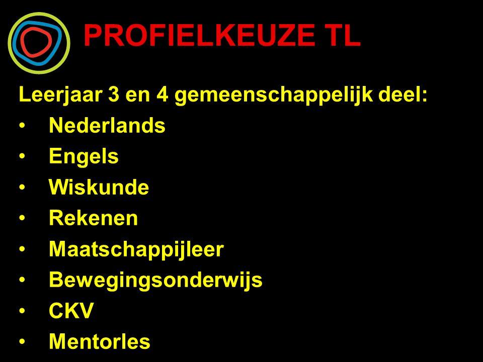 PROFIELKEUZE TL Leerjaar 3 en 4 gemeenschappelijk deel: Nederlands Engels Wiskunde Rekenen Maatschappijleer Bewegingsonderwijs CKV Mentorles