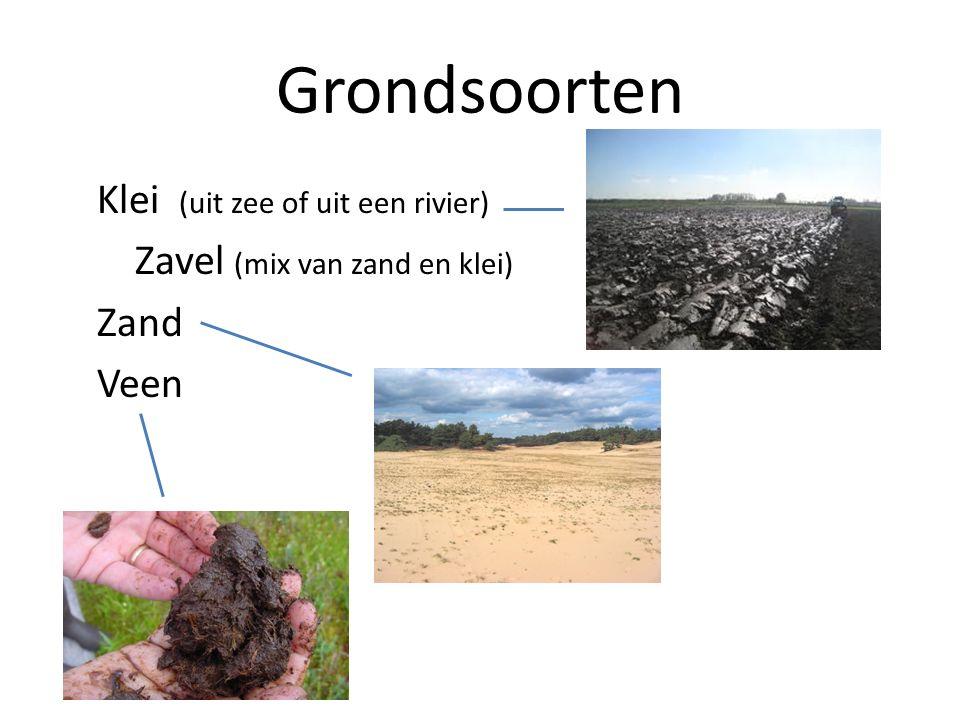 Grondsoorten Klei (uit zee of uit een rivier) Zavel (mix van zand en klei) Zand Veen