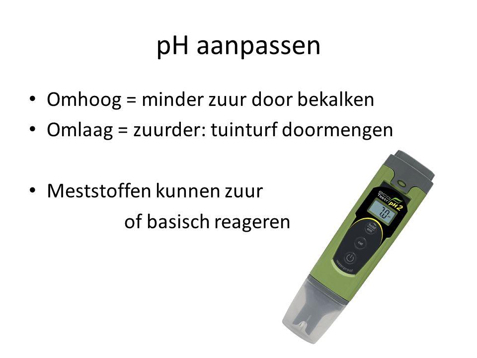 pH aanpassen Omhoog = minder zuur door bekalken Omlaag = zuurder: tuinturf doormengen Meststoffen kunnen zuur of basisch reageren