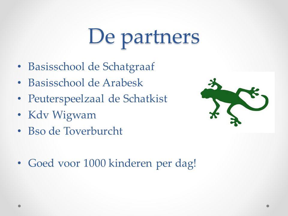 De partners Basisschool de Schatgraaf Basisschool de Arabesk Peuterspeelzaal de Schatkist Kdv Wigwam Bso de Toverburcht Goed voor 1000 kinderen per dag!