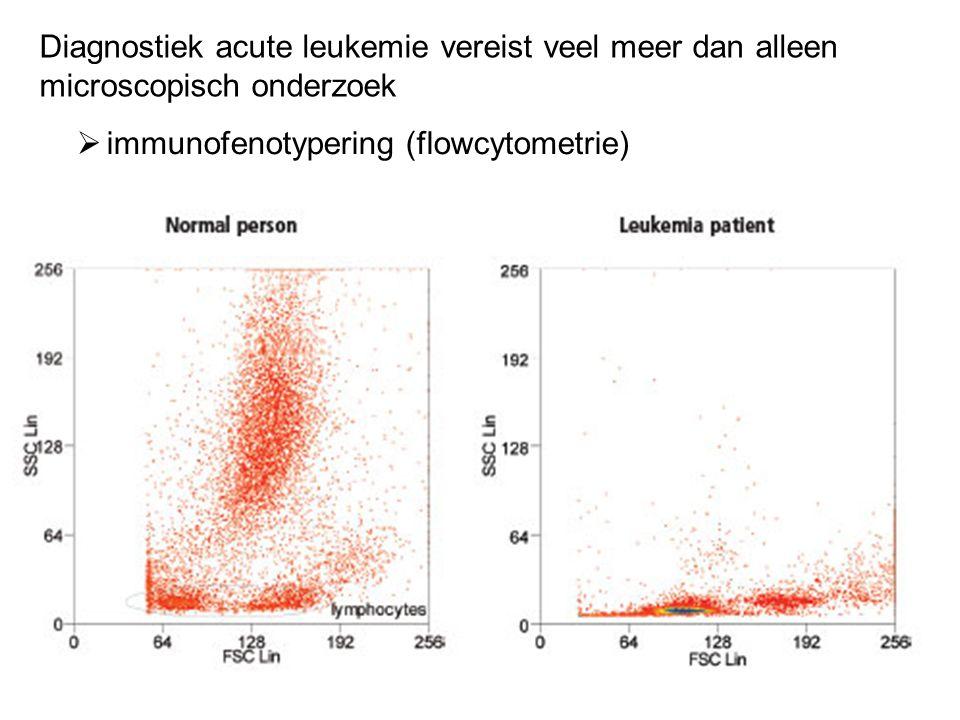 Diagnostiek acute leukemie vereist veel meer dan alleen microscopisch onderzoek  immunofenotypering (flowcytometrie)