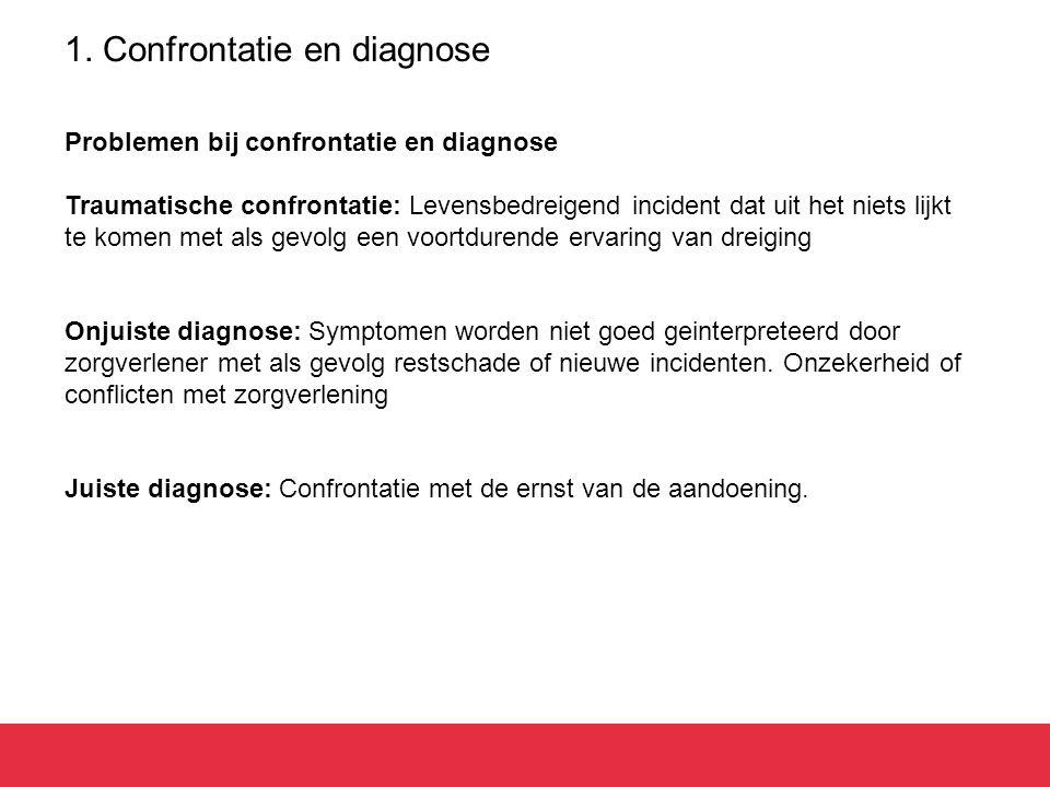 1. Confrontatie en diagnose Problemen bij confrontatie en diagnose Traumatische confrontatie: Levensbedreigend incident dat uit het niets lijkt te kom