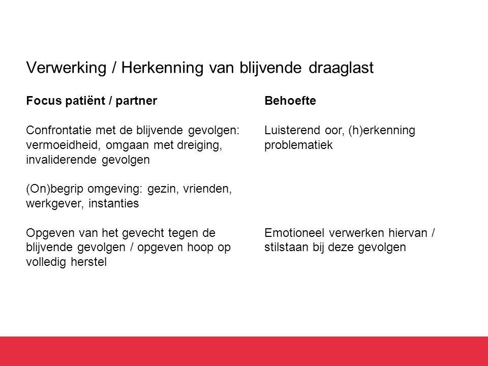 Verwerking / Herkenning van blijvende draaglast Focus patiënt / partner Confrontatie met de blijvende gevolgen: vermoeidheid, omgaan met dreiging, inv